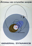 General Dynamics Astrodynamics Orbits
