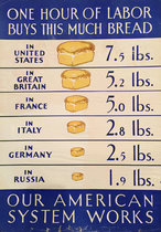 ONE HOUR OF LABOR BUYS THIS MUCH BREAD (Think America)